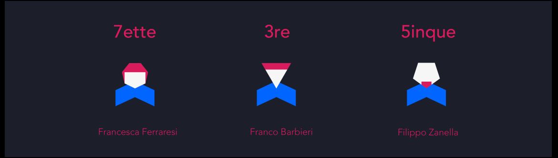 Personalizzazione grafica di icone per 735 srl - Attori