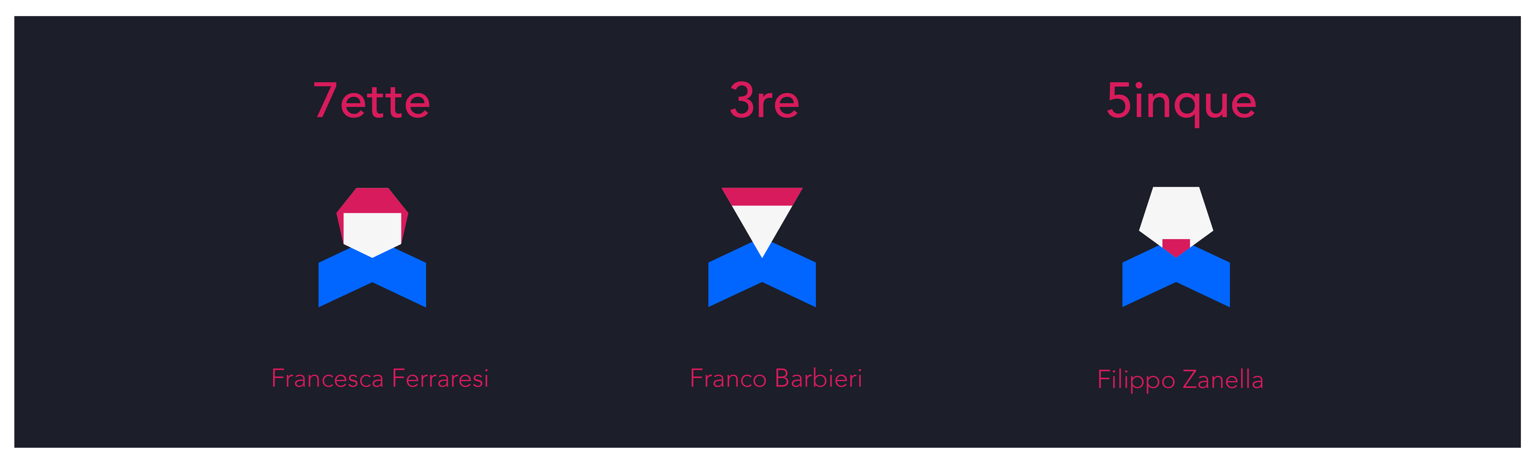 Personalizzazione grafica di icone per 735 srl – Attori